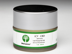 CBD Topical Cream, and how it helps your Skin